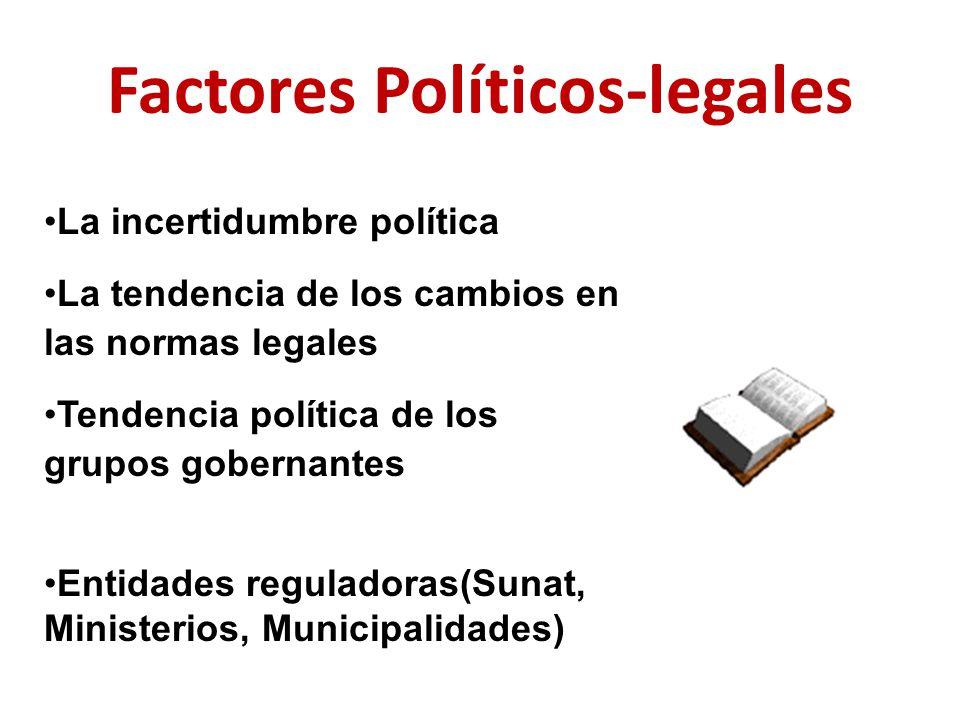 Factores Políticos-legales La incertidumbre política La tendencia de los cambios en las normas legales Tendencia política de los grupos gobernantes En