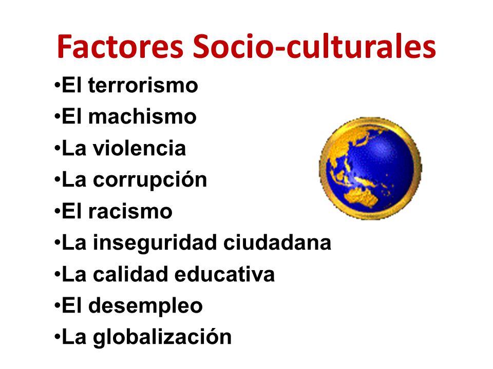 Factores Socio-culturales El terrorismo El machismo La violencia La corrupción El racismo La inseguridad ciudadana La calidad educativa El desempleo L