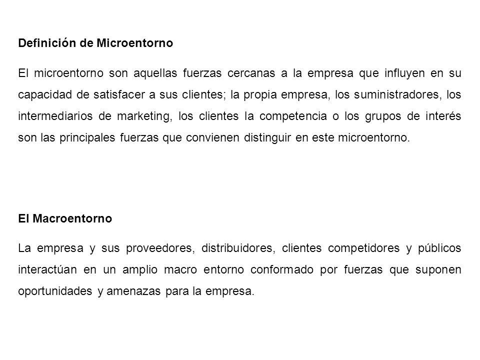 Definición de Microentorno El microentorno son aquellas fuerzas cercanas a la empresa que influyen en su capacidad de satisfacer a sus clientes; la pr