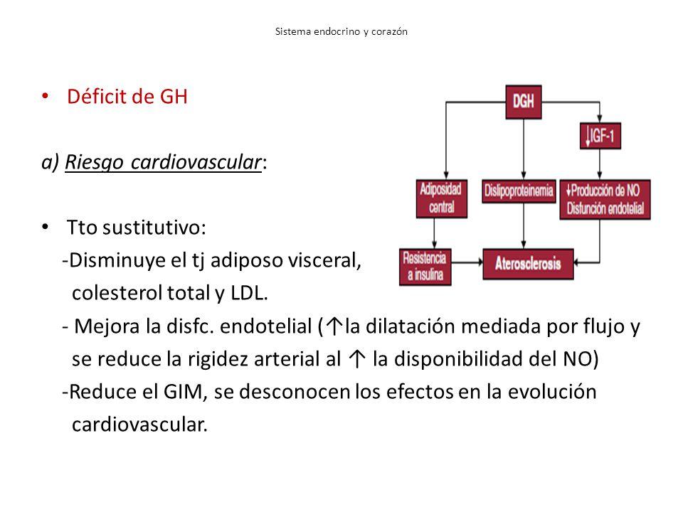 Sistema endocrino y corazón Déficit de GH a) Riesgo cardiovascular: Tto sustitutivo: -Disminuye el tj adiposo visceral, colesterol total y LDL. - Mejo