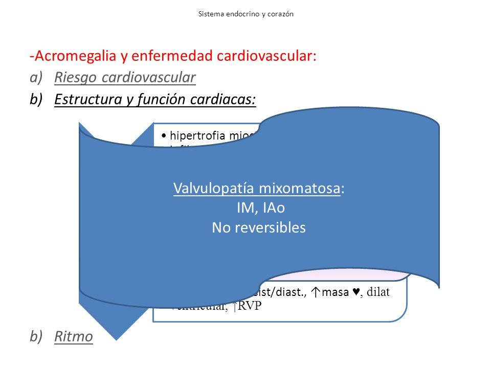 Sistema endocrino y corazón -Acromegalia y enfermedad cardiovascular: a)Riesgo cardiovascular b)Estructura y función cardiacas: b)Ritmo Alt. histológi