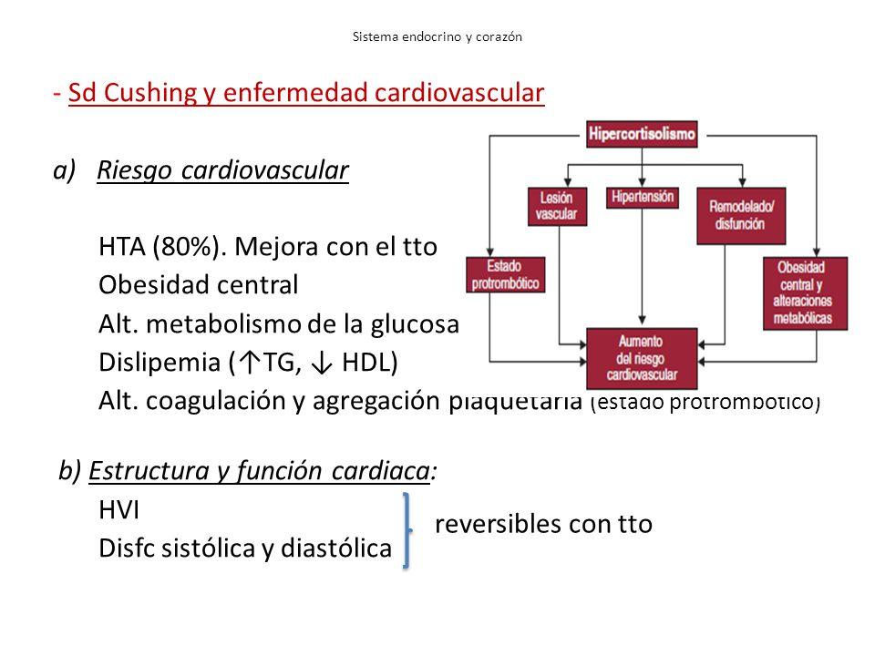 Sistema endocrino y corazón - Sd Cushing y enfermedad cardiovascular a)Riesgo cardiovascular HTA (80%). Mejora con el tto Obesidad central Alt. metabo