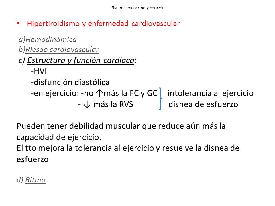Sistema endocrino y corazón Hipertiroidismo y enfermedad cardiovascular a)Hemodinámica b)Riesgo cardiovascular c) Estructura y función cardiaca: -HVI -disfunción diastólica -en ejercicio: -no más la FC y GC intolerancia al ejercicio - más la RVS disnea de esfuerzo Pueden tener debilidad muscular que reduce aún más la capacidad de ejercicio.