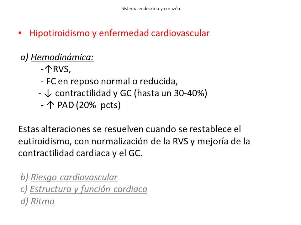 Sistema endocrino y corazón Hipotiroidismo y enfermedad cardiovascular a) Hemodinámica: -RVS, - FC en reposo normal o reducida, - contractilidad y GC (hasta un 30-40%) - PAD (20% pcts) Estas alteraciones se resuelven cuando se restablece el eutiroidismo, con normalización de la RVS y mejoría de la contractilidad cardiaca y el GC.
