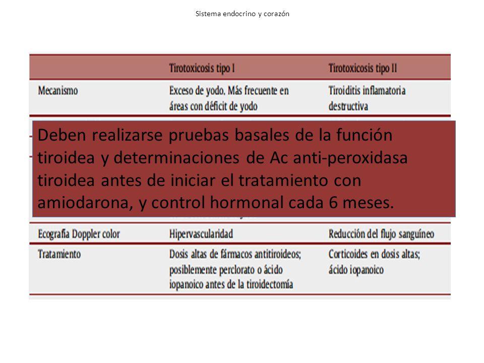 Sistema endocrino y corazón Deben realizarse pruebas basales de la función tiroidea y determinaciones de Ac anti-peroxidasa tiroidea antes de iniciar