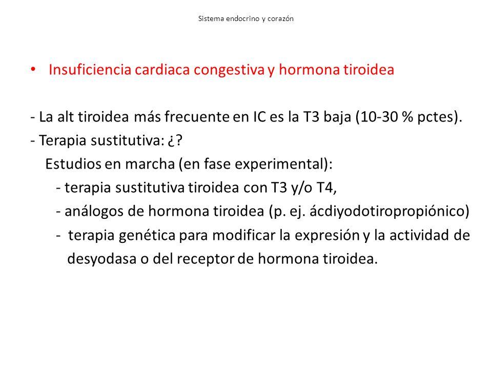 Sistema endocrino y corazón Insuficiencia cardiaca congestiva y hormona tiroidea - La alt tiroidea más frecuente en IC es la T3 baja (10-30 % pctes).