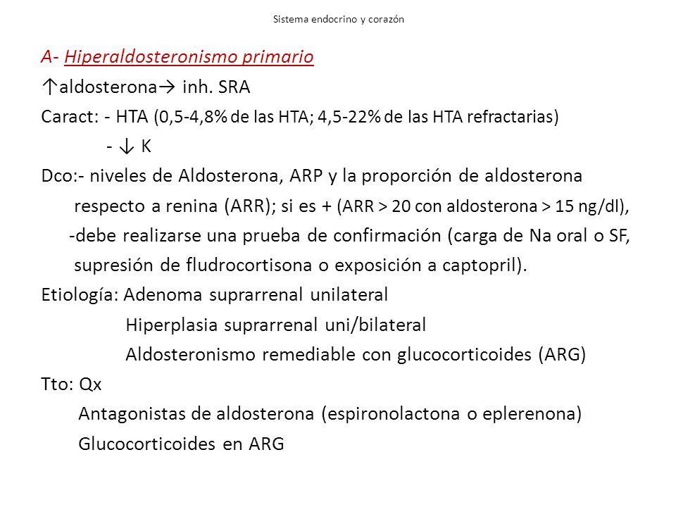 Sistema endocrino y corazón A- Hiperaldosteronismo primario aldosterona inh. SRA Caract: - HTA (0,5-4,8% de las HTA; 4,5-22% de las HTA refractarias)