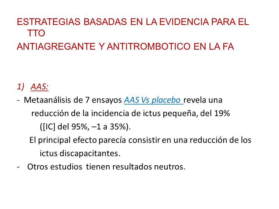 ESTRATEGIAS BASADAS EN LA EVIDENCIA PARA EL TTO ANTIAGREGANTE Y ANTITROMBOTICO EN LA FA 1)AAS: - Metaanálisis de 7 ensayos AAS Vs placebo revela una reducción de la incidencia de ictus pequeña, del 19% ([IC] del 95%, –1 a 35%).