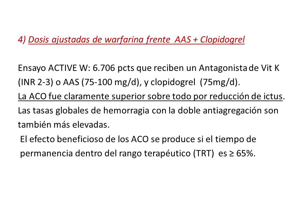 4) Dosis ajustadas de warfarina frente AAS + Clopidogrel Ensayo ACTIVE W: 6.706 pcts que reciben un Antagonista de Vit K (INR 2-3) o AAS (75-100 mg/d), y clopidogrel (75mg/d).