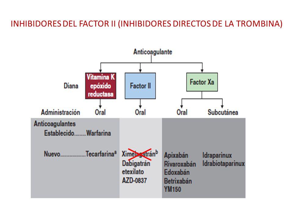 INHIBIDORES DEL FACTOR II (INHIBIDORES DIRECTOS DE LA TROMBINA)