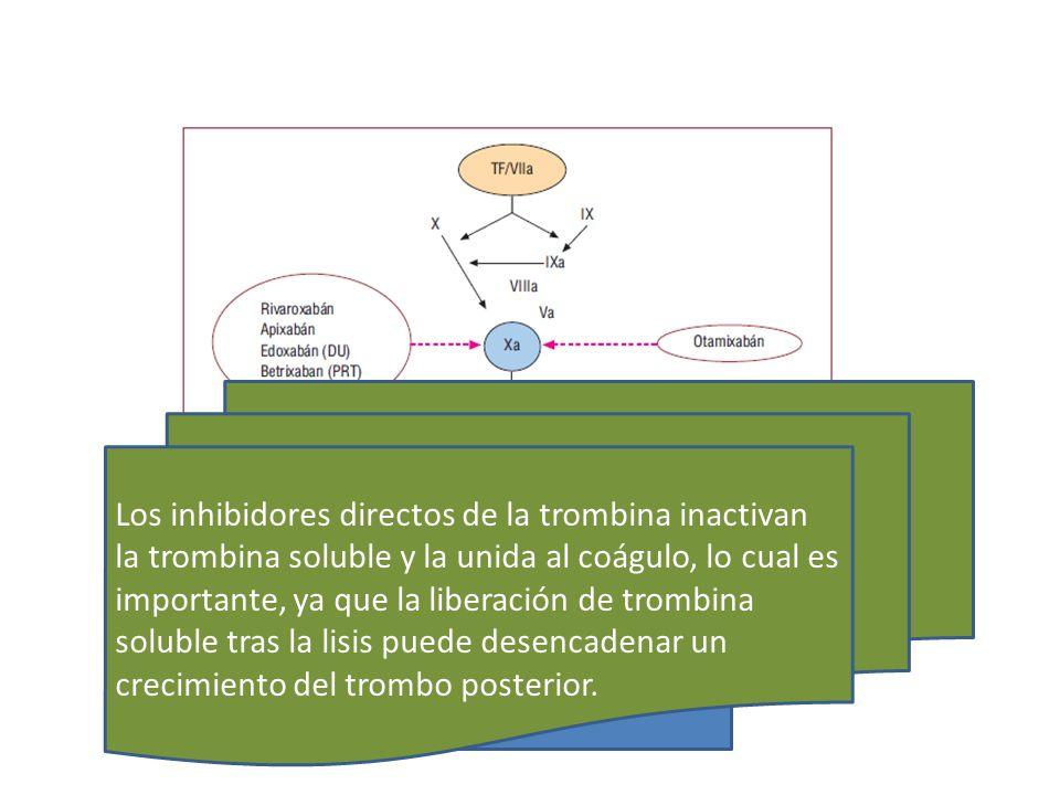 amplificación de la cascada coagulación activación directa de plaquetas estabilización del coágulo Los inhibidores directos de la trombina inactivan la trombina soluble y la unida al coágulo, lo cual es importante, ya que la liberación de trombina soluble tras la lisis puede desencadenar un crecimiento del trombo posterior.