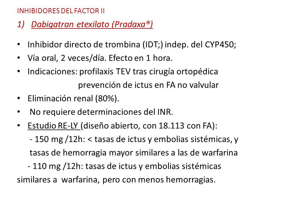 INHIBIDORES DEL FACTOR II 1)Dabigatran etexilato (Pradaxa®) Inhibidor directo de trombina (IDT;) indep. del CYP450; Vía oral, 2 veces/día. Efecto en 1