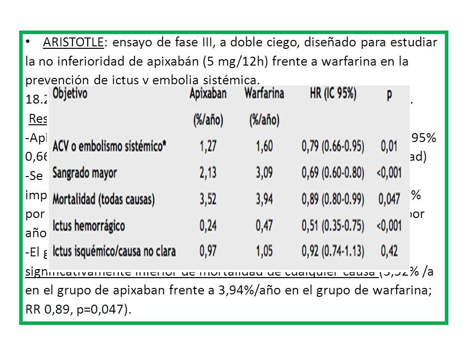 ARISTOTLE: ensayo de fase III, a doble ciego, diseñado para estudiar la no inferioridad de apixabán (5 mg/12h) frente a warfarina en la prevención de ictus y embolia sistémica.