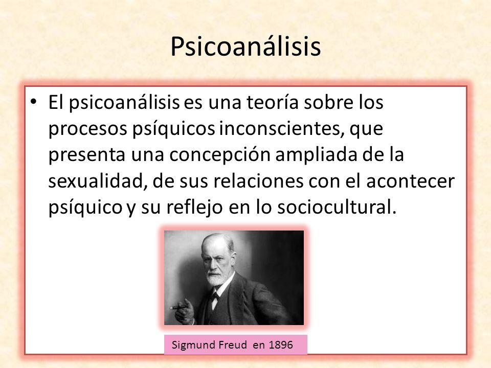Psicoanálisis El psicoanálisis es una teoría sobre los procesos psíquicos inconscientes, que presenta una concepción ampliada de la sexualidad, de sus