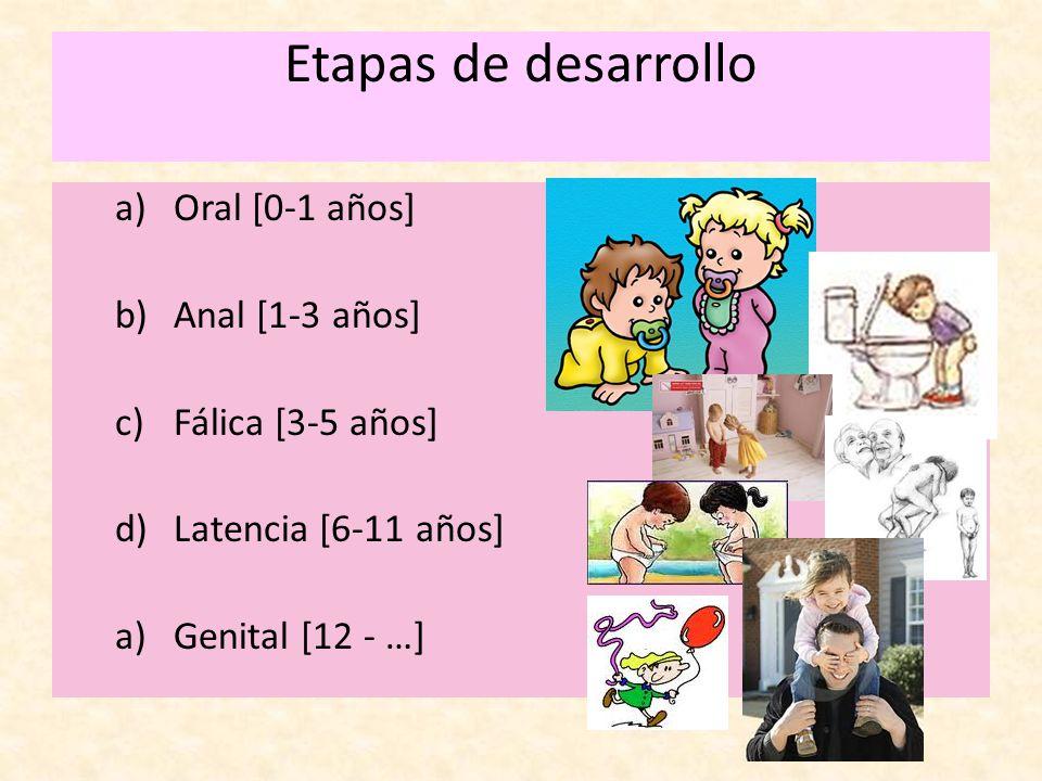 Etapas de desarrollo a)Oral [0-1 años] b)Anal [1-3 años] c)Fálica [3-5 años] d)Latencia [6-11 años] a)Genital [12 - …]