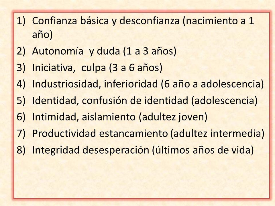 1)Confianza básica y desconfianza (nacimiento a 1 año) 2)Autonomía y duda (1 a 3 años) 3)Iniciativa, culpa (3 a 6 años) 4)Industriosidad, inferioridad