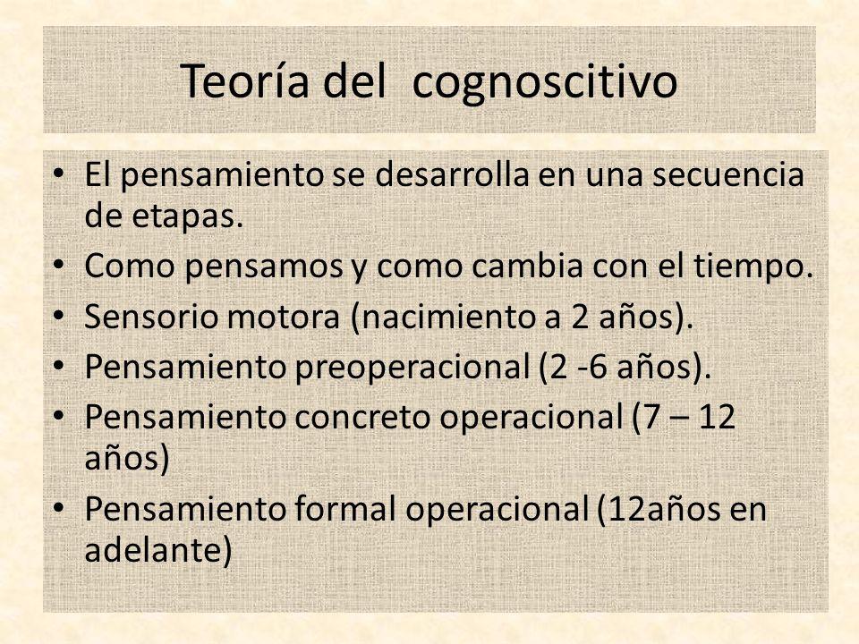 Teoría del cognoscitivo El pensamiento se desarrolla en una secuencia de etapas. Como pensamos y como cambia con el tiempo. Sensorio motora (nacimient
