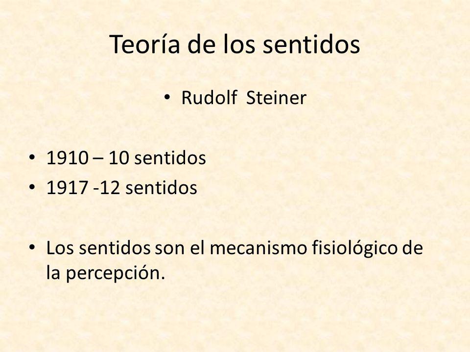 Teoría de los sentidos Rudolf Steiner 1910 – 10 sentidos 1917 -12 sentidos Los sentidos son el mecanismo fisiológico de la percepción.