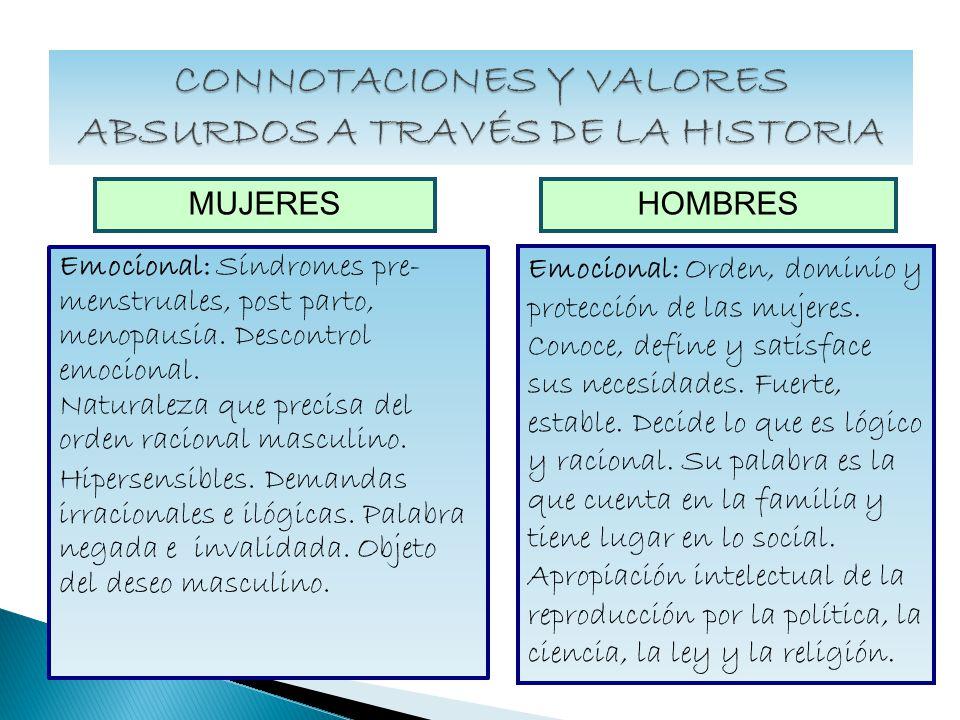 Emocional: Síndromes pre- menstruales, post parto, menopausia. Descontrol emocional. Naturaleza que precisa del orden racional masculino. Hipersensibl