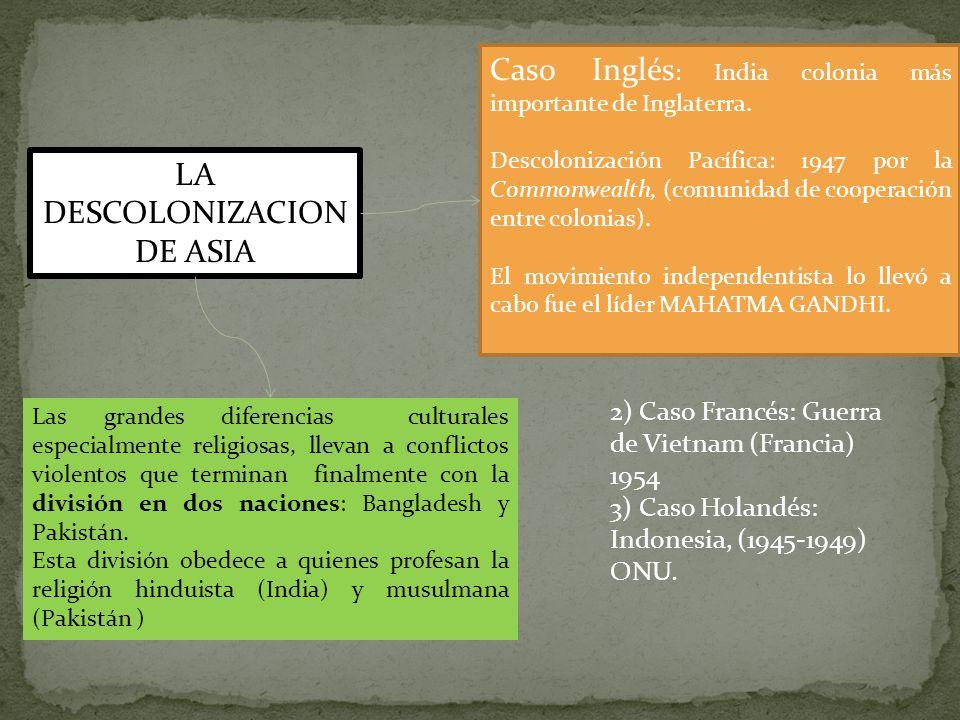 LA DESCOLONIZACION DE ASIA Caso Inglés : India colonia más importante de Inglaterra.