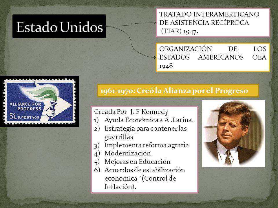 TRATADO INTERAMERTICANO DE ASISTENCIA RECÍPROCA (TIAR) 1947.