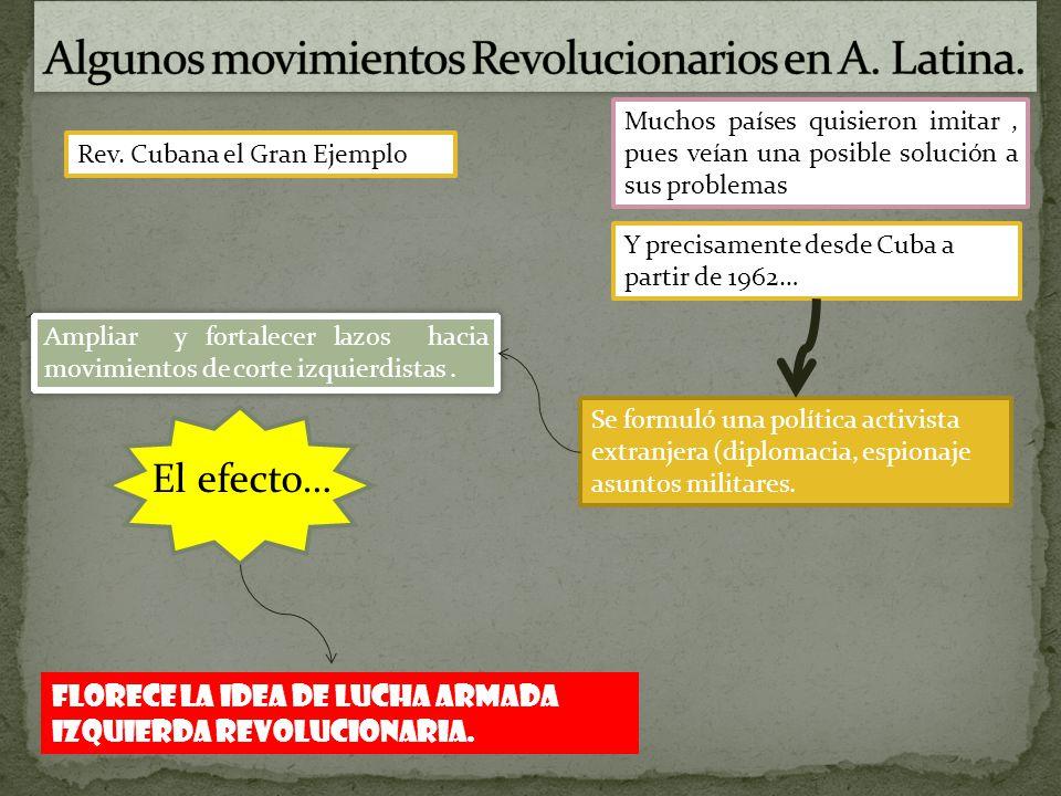 Rev. Cubana el Gran Ejemplo Muchos países quisieron imitar, pues veían una posible solución a sus problemas Y precisamente desde Cuba a partir de 1962