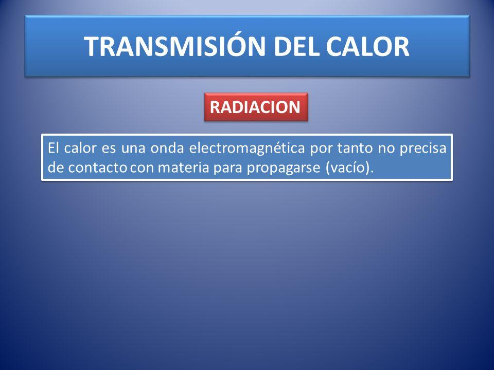 TRANSMISIÓN DEL CALOR RADIACION El calor es una onda electromagnética por tanto no precisa de contacto con materia para propagarse (vacío).
