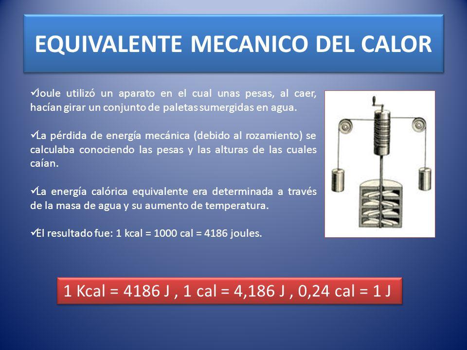 EQUIVALENTE MECANICO DEL CALOR Joule utilizó un aparato en el cual unas pesas, al caer, hacían girar un conjunto de paletas sumergidas en agua. La pér