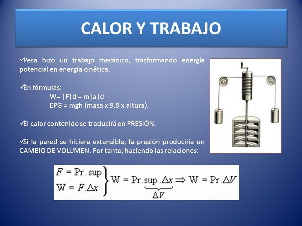 CALOR Y TRABAJO Pesa hizo un trabajo mecánico, trasformando energía potencial en energía cinética. En fórmulas: W= |F|d = m|a|d EPG = mgh (masa x 9,8