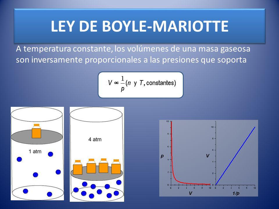 LEY DE BOYLE-MARIOTTE A temperatura constante, los volúmenes de una masa gaseosa son inversamente proporcionales a las presiones que soporta