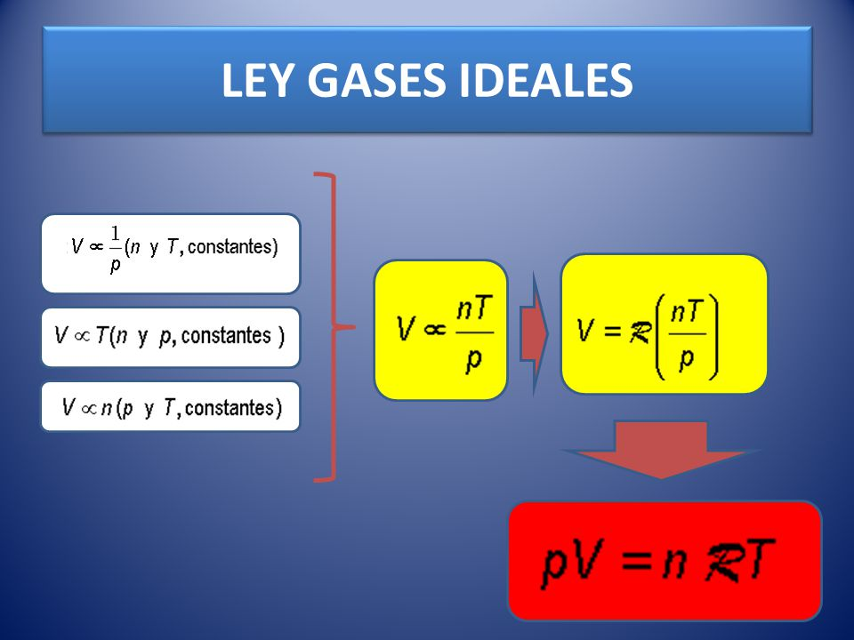 LEY GASES IDEALES