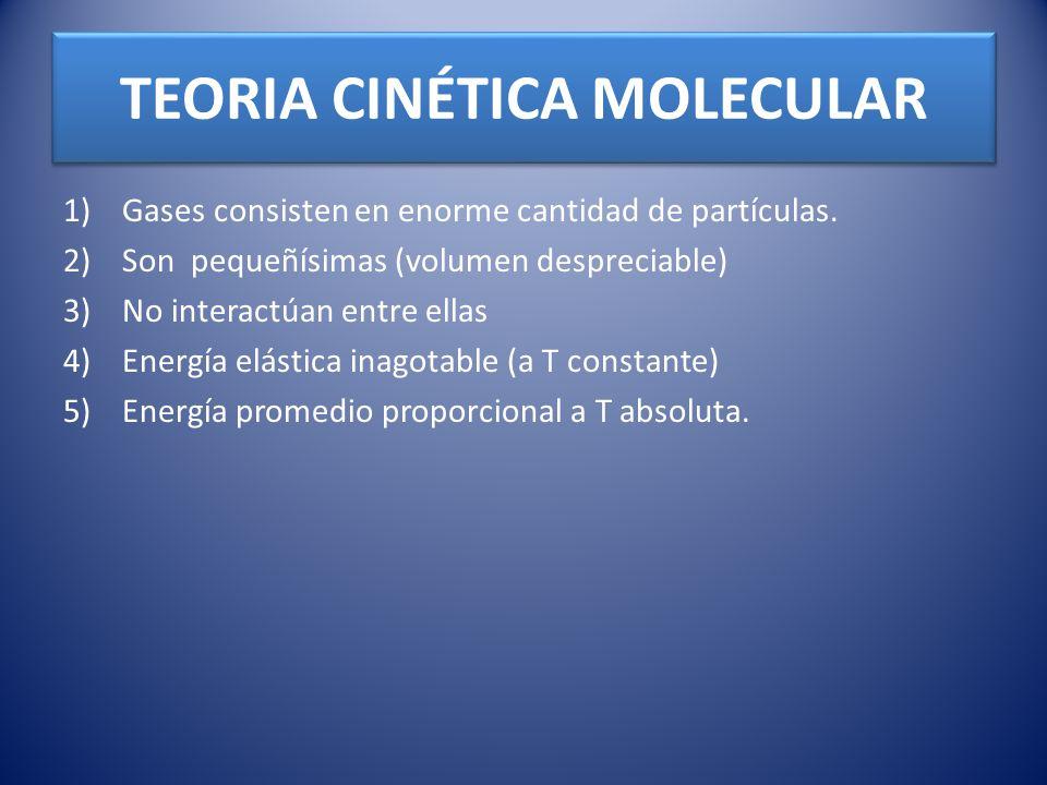 TEORIA CINÉTICA MOLECULAR 1)Gases consisten en enorme cantidad de partículas. 2)Son pequeñísimas (volumen despreciable) 3)No interactúan entre ellas 4