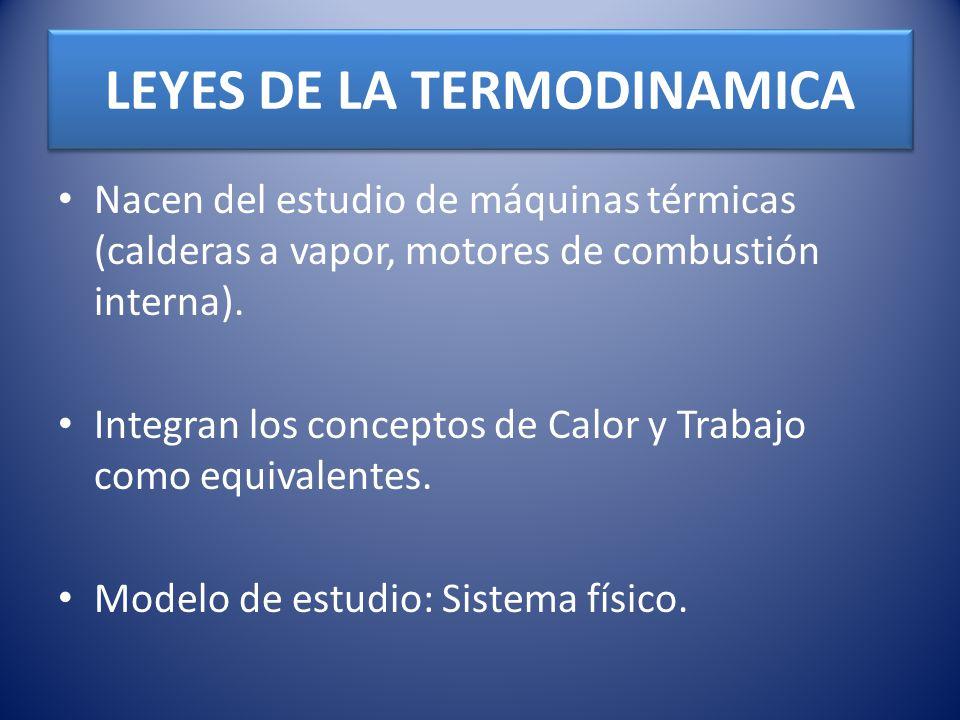 LEYES DE LA TERMODINAMICA Nacen del estudio de máquinas térmicas (calderas a vapor, motores de combustión interna). Integran los conceptos de Calor y