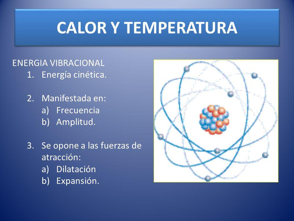 CALOR Y TEMPERATURA ENERGIA VIBRACIONAL 1.Energía cinética. 2.Manifestada en: a)Frecuencia b)Amplitud. 3.Se opone a las fuerzas de atracción: a)Dilata