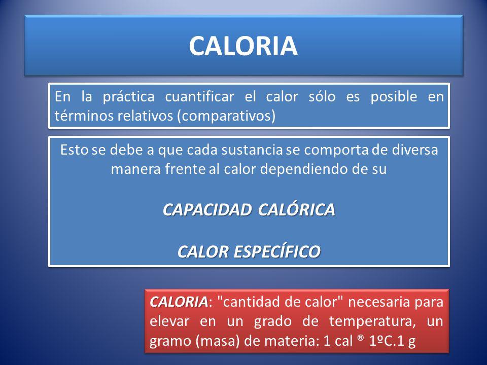CALORIA En la práctica cuantificar el calor sólo es posible en términos relativos (comparativos) CALORIA CALORIA: