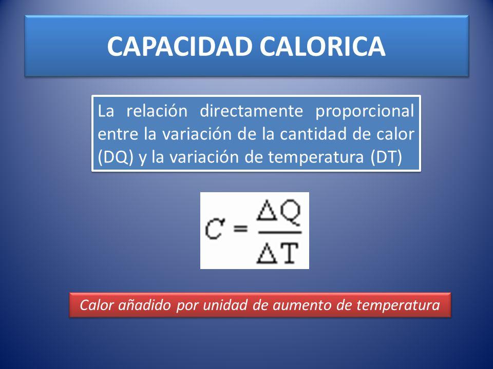 CAPACIDAD CALORICA La relación directamente proporcional entre la variación de la cantidad de calor (DQ) y la variación de temperatura (DT) Calor añad