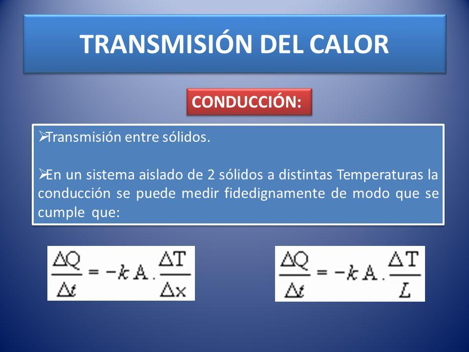 TRANSMISIÓN DEL CALOR Transmisión entre sólidos. En un sistema aislado de 2 sólidos a distintas Temperaturas la conducción se puede medir fidedignamen