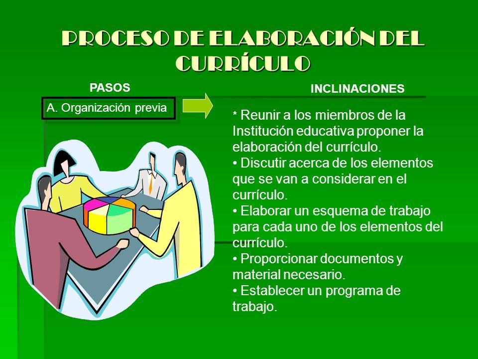 PROCESO DE ELABORACIÓN DEL CURRÍCULO PASOS INCLINACIONES A. Organización previa * Reunir a los miembros de la Institución educativa proponer la elabor