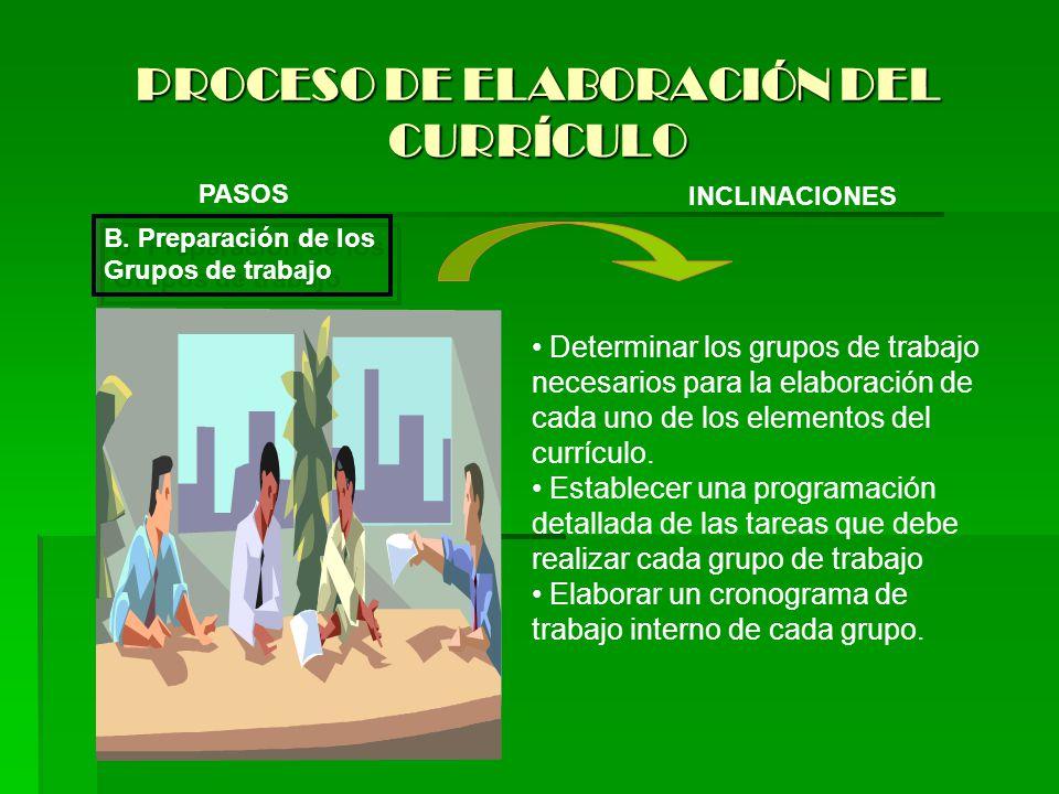 PROCESO DE ELABORACIÓN DEL CURRÍCULO PASOS INCLINACIONES B. Preparación de los Grupos de trabajo B. Preparación de los Grupos de trabajo Determinar lo
