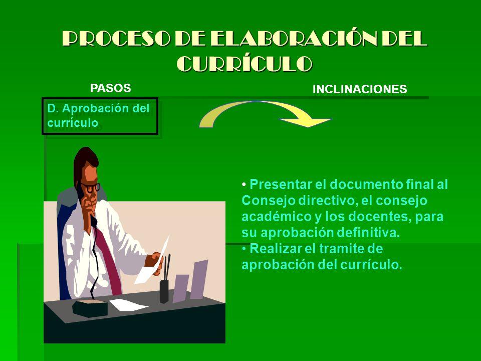 PROCESO DE ELABORACIÓN DEL CURRÍCULO PASOS INCLINACIONES D. Aprobación del currículo D. Aprobación del currículo Presentar el documento final al Conse