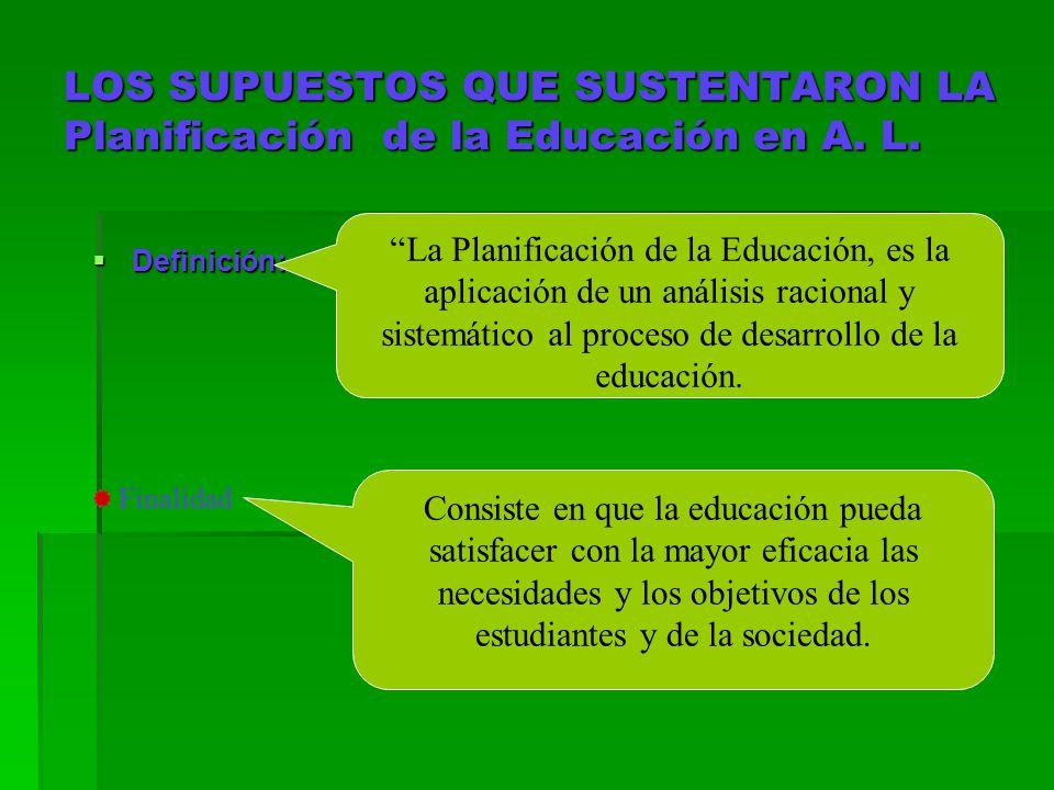 LOS SUPUESTOS QUE SUSTENTARON LA Planificación de la Educación en A. L. Definición: Definición: La Planificación de la Educación, es la aplicación de