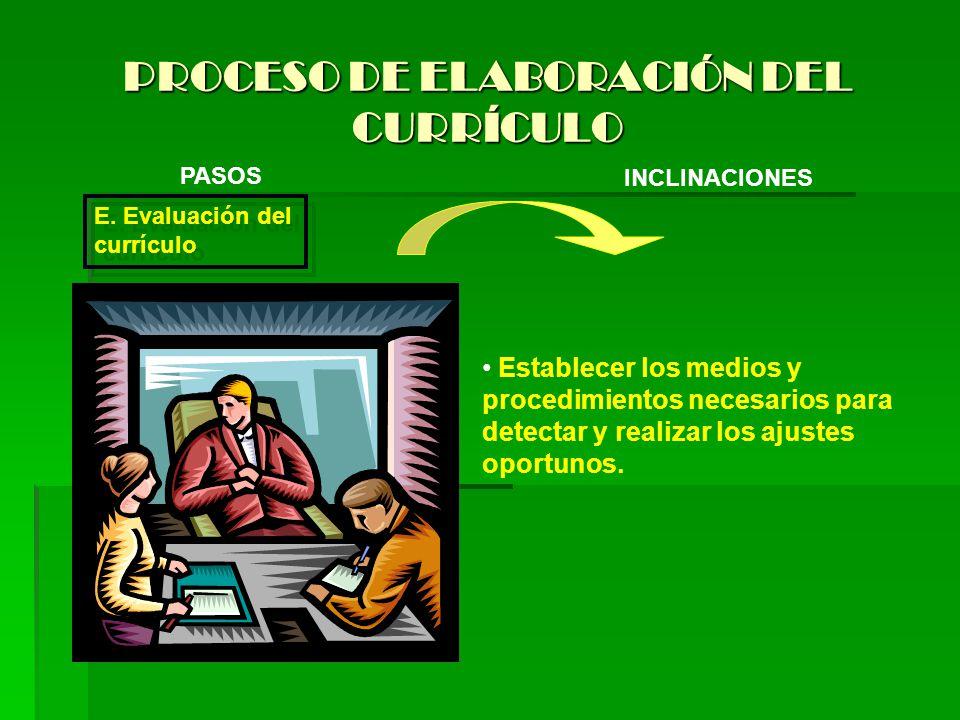 PROCESO DE ELABORACIÓN DEL CURRÍCULO PASOS INCLINACIONES E. Evaluación del currículo E. Evaluación del currículo Establecer los medios y procedimiento