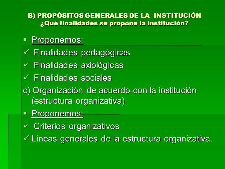 B) PROPÓSITOS GENERALES DE LA INSTITUCIÓN ¿Qué finalidades se propone la institución? Proponemos: Proponemos: Finalidades pedagógicas Finalidades peda