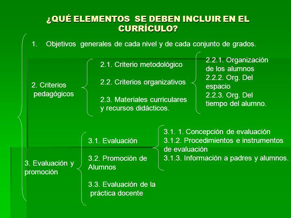 ¿QUÉ ELEMENTOS SE DEBEN INCLUIR EN EL CURRÍCULO? 1.Objetivos generales de cada nivel y de cada conjunto de grados. 2. Criterios pedagógicos 2.1. Crite