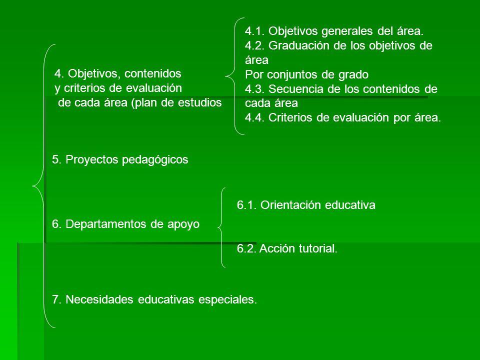 4. Objetivos, contenidos y criterios de evaluación de cada área (plan de estudios 4.1. Objetivos generales del área. 4.2. Graduación de los objetivos