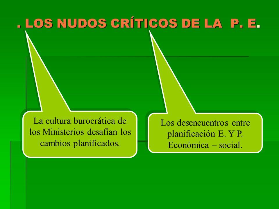 PROCESO DE ELABORACIÓN DEL CURRÍCULO PASOS INCLINACIONES A.