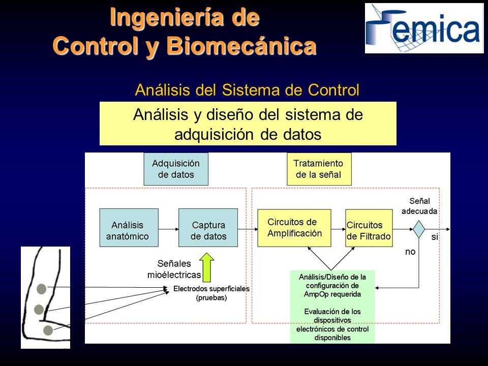 Análisis del Sistema de Control Análisis y diseño del sistema de adquisición de datos Ingeniería de Control y Biomecánica
