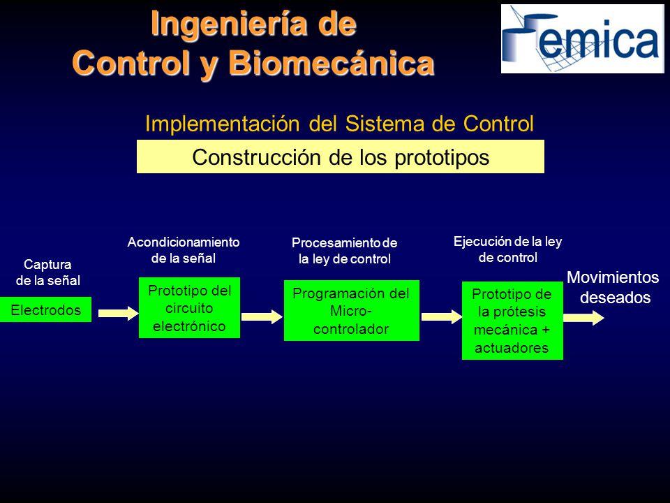 Implementación del Sistema de Control Construcción de los prototipos Prototipo del circuito electrónico Programación del Micro- controlador Prototipo