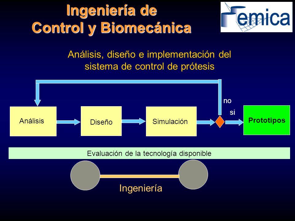 Análisis, diseño e implementación del sistema de control de prótesis Análisis Diseño Simulación Evaluación de la tecnología disponible Prototipos si n