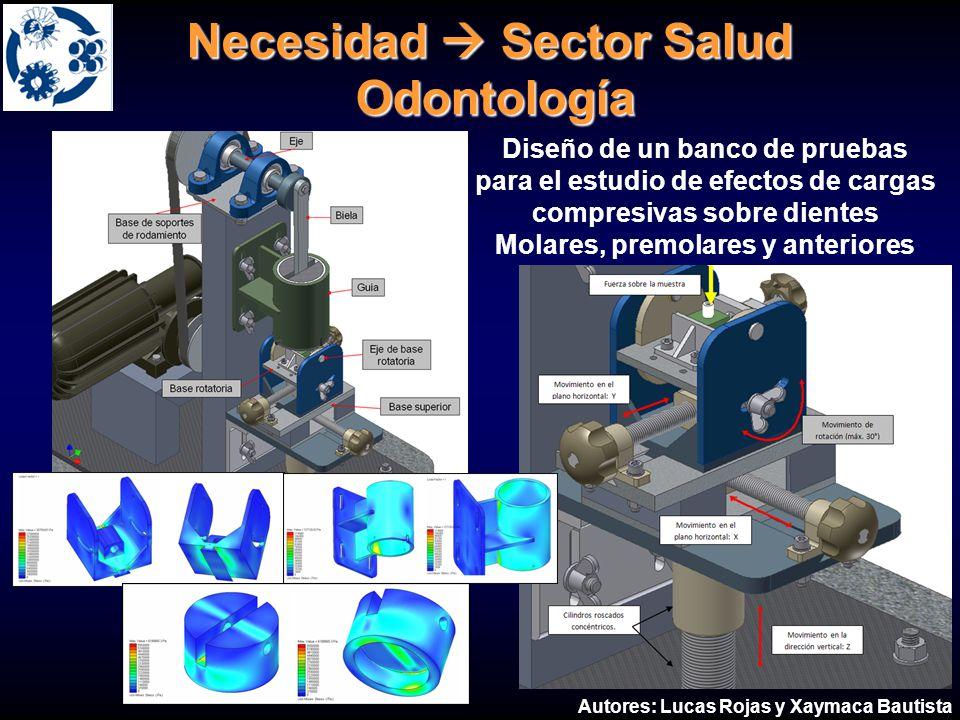 Necesidad Sector Salud Odontología Diseño de un banco de pruebas para el estudio de efectos de cargas compresivas sobre dientes Molares, premolares y